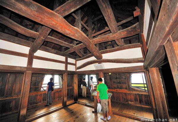 Japanese Castle Interior Hikone