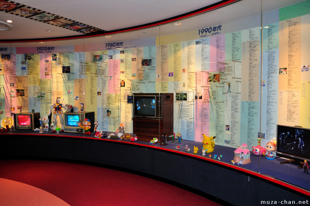 Most Interesting Facts >> Suginami Animation Museum Anime Timeline