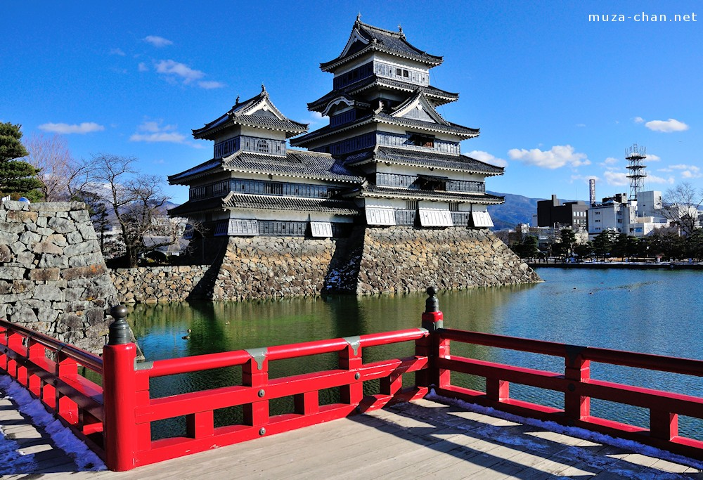 How Matsumoto Castle was saved